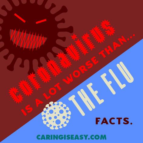 Corona is not the flu