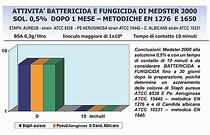 persistenza battericida.png