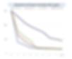 grafico liberazione tempo.png