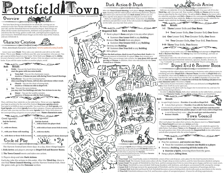 PottsfieldTownWithIllustrations.png