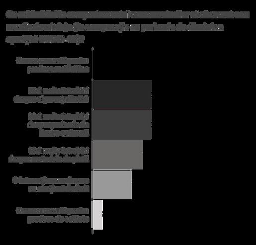 schimbari comportament consumatori.png