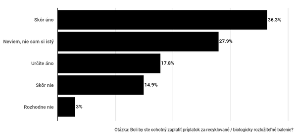 sk-recyklovane-obaly-2020 (1).png