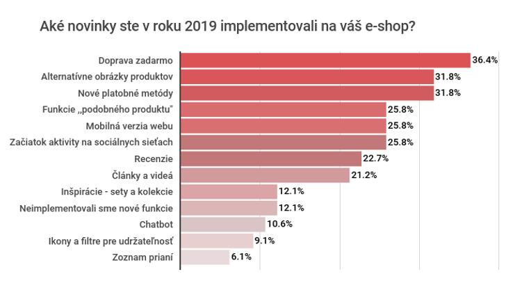 sk-partneri-novinky-2019.png