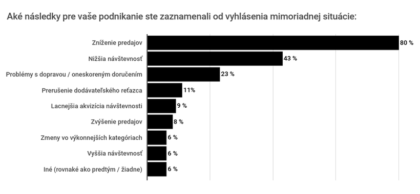 sk-nasledky-na-podnikanie (2).png