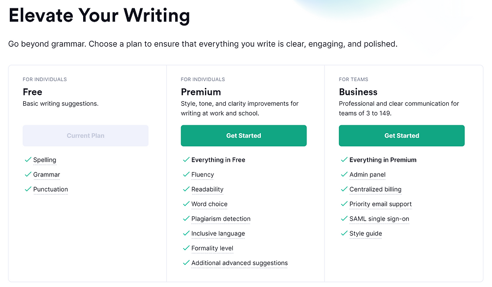 Grammarly price and subscription tiers