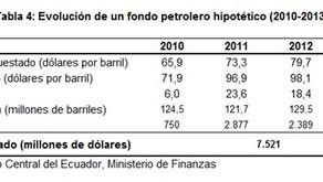Una serie de medidas económicas desafortunadas: IVA 14%