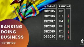 Ecuador consigue el peor ranking de los últimos 5 años