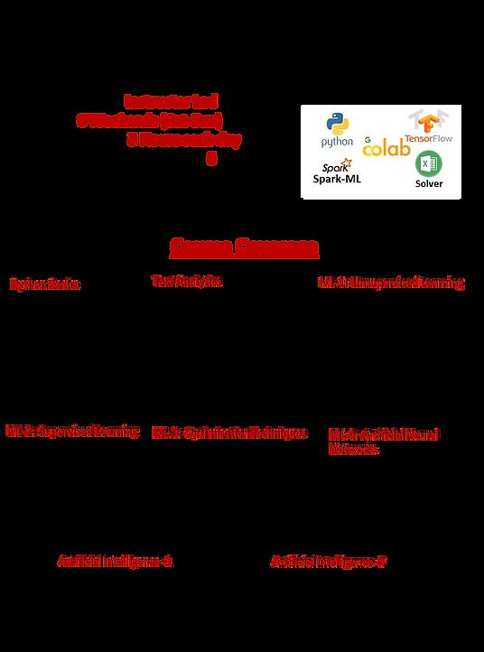 DSA Online Course -4.png