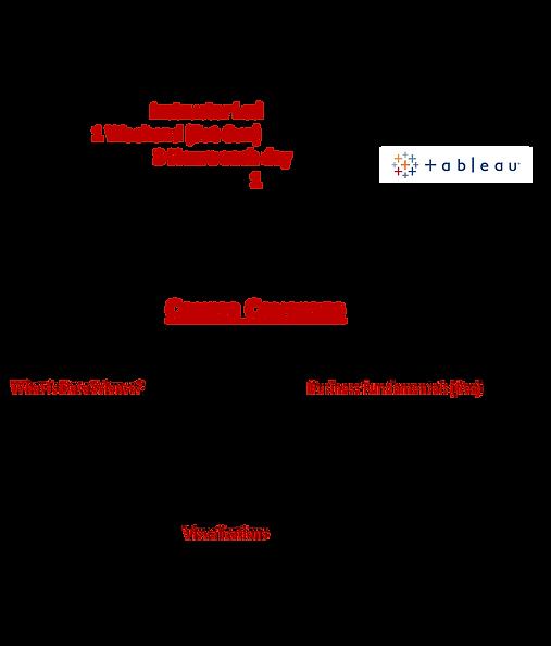 DSA Online Course - 1.png
