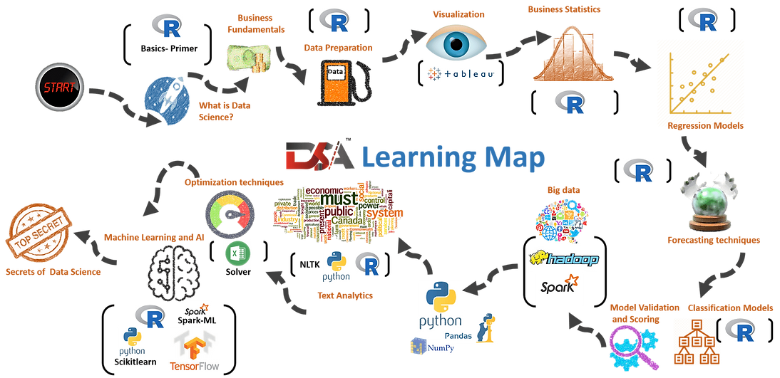 New Learning Map-min.png