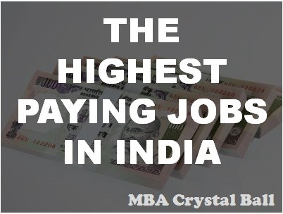 Average Salary for Data Analyst in India