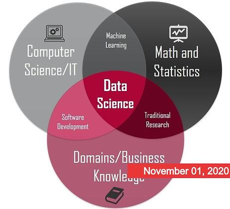 Data Science & A.I Specialization Program