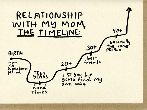 MOM TIMELINE CARD