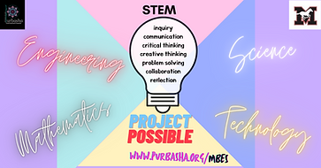 Copy of STEM Skills Poster.png