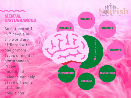Nutrition & Mental Health