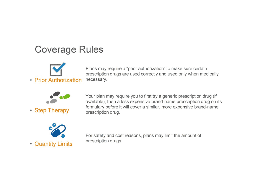 medicare part d coverage rules