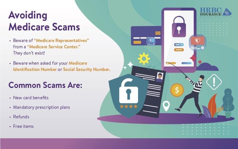 avoiding medicare scams