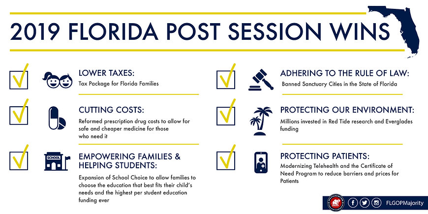 2019 FLORIDA POST SESSION WINS-01.jpg