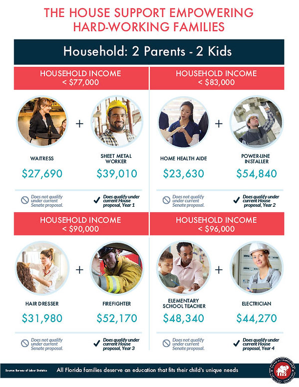Household income-01.jpg