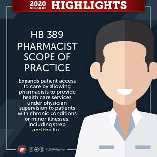 Pharmacist Scope of Practice