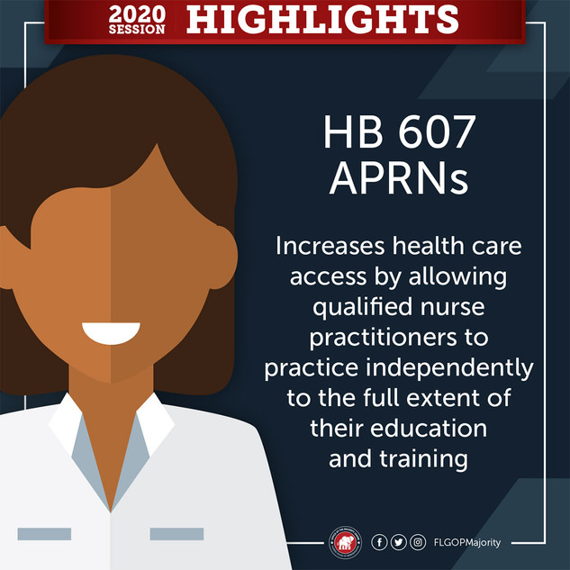 APRN Independence