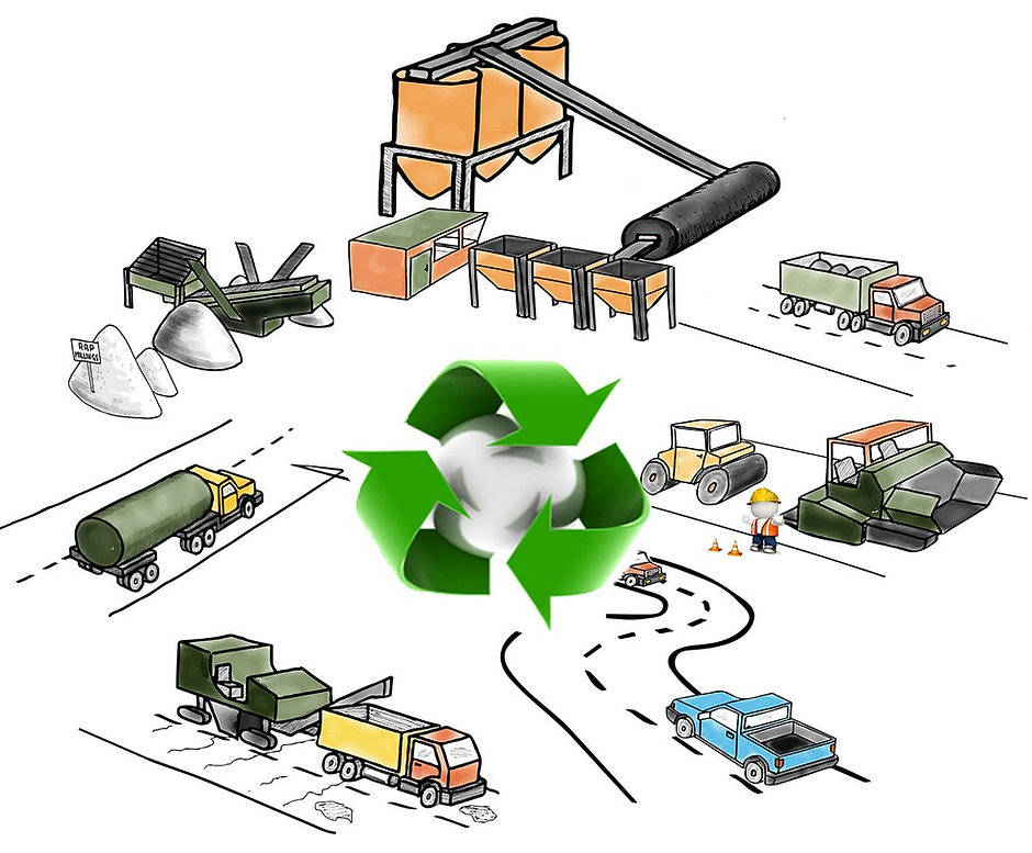 Asphalt recycling process