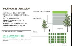 programa_de_projeto_habitação