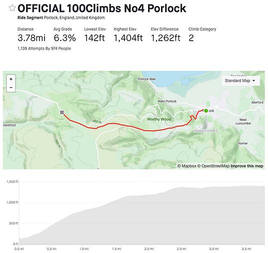 Porlock Hill Strava Segment Official Climbs No4