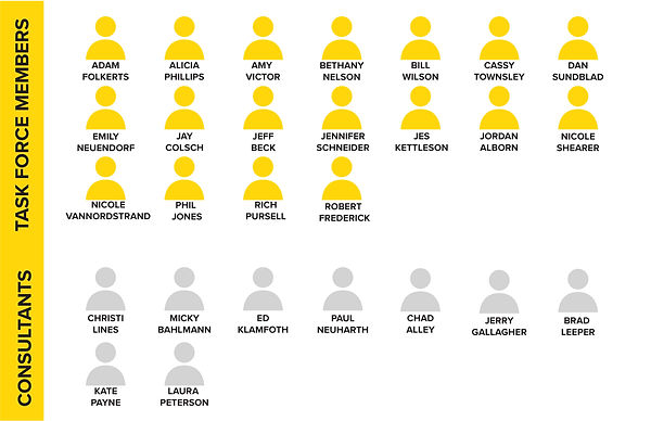 Task Force Names-60.jpg