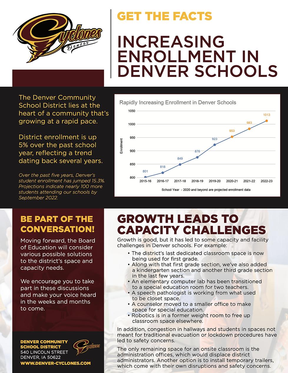 Denver_Fact Sheet 1.png