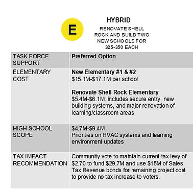 Hybrid Plan.PNG