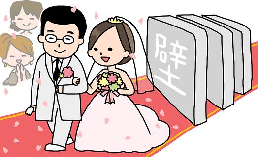 あなたが幸せな結婚をするために必要な3つの壁