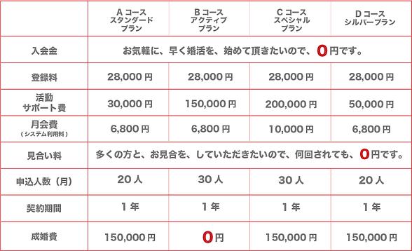 ◆サービス・料金一覧(期間1年)