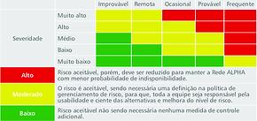 Matriz de Risco.png