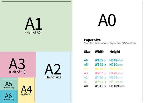 Paper_Sizes(International_Standard)_Free
