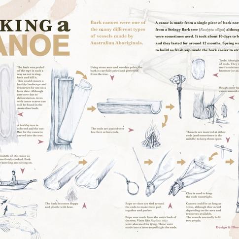 Making a Bark Canoe