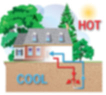 Geothermo Cooling