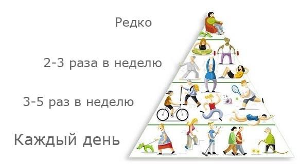 пирамида-пирожок