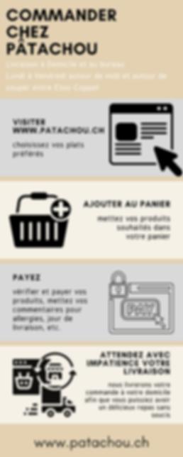 infographic_pâtachou.png
