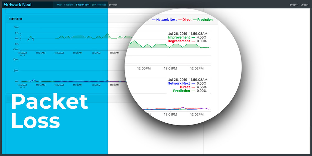 Network Next Analytics Portal - Session Tool: Packet Loss