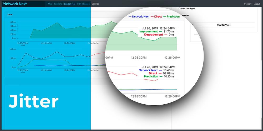 Network Next Analytics Portal - Session Tool: Jitter
