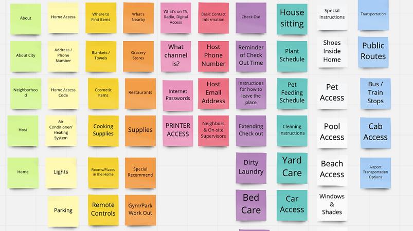 Guestbook Categories
