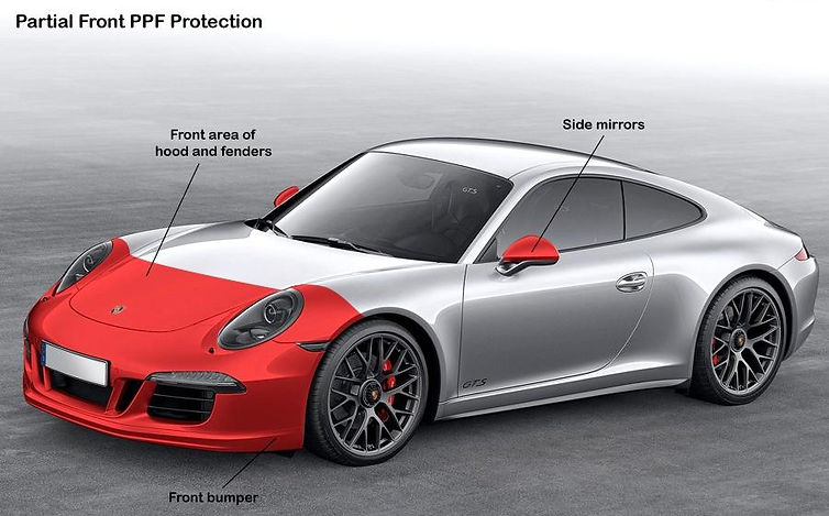 XPEL paint protection film coverage (sta