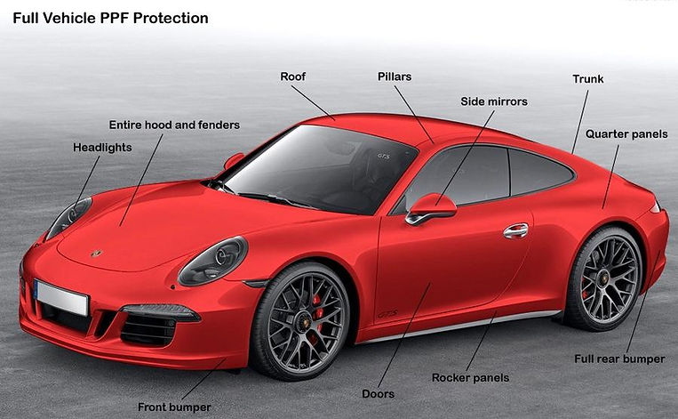XPEL paint protection film coverage (ful