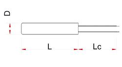 descriere-model3-rezistente-incalzite-ti