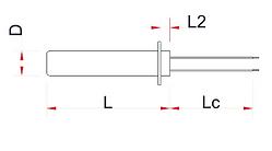 descriere-model4-rezistente-incalzite-ti