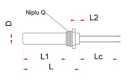descriere-model1-rezistente-incalzite-ti