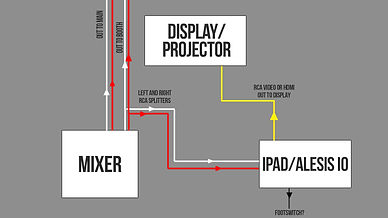 Lovetaps visuals schematic.jpg