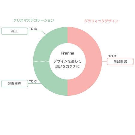F_IMG2.jpg