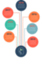 S.E.E.D.S. Infographic 2.png